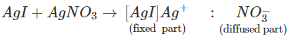 Short & Long Answer Question(Part-2) - Surface Chemistry Class 12 Notes | EduRev