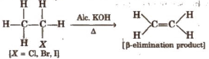 Methods of Preparation of Alkenes Class 11 Notes | EduRev