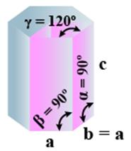 Primitive Unit Cell (Simple Cubic) and Centred Unit Cells Class 12 Notes | EduRev