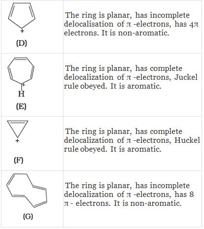 NCERT Exemplar - Hydrocarbons Notes | EduRev