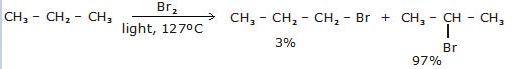 Physical Properties of Alkanes Class 11 Notes | EduRev