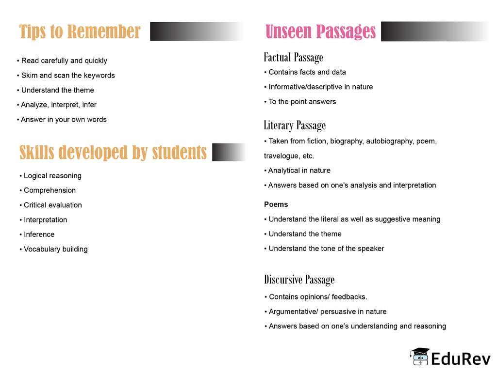 Mindmap: Reading Notes | EduRev
