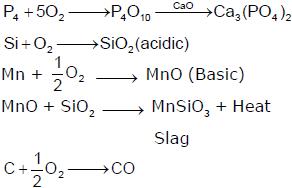 Doc: Methods of Refining of Metals Class 12 Notes | EduRev