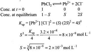 NCERT Exemplar - Equilibrium Notes | EduRev