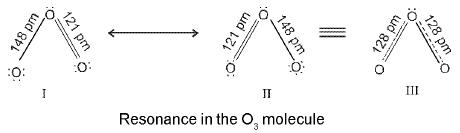 Chapter - 6 Chemical Bonding Notes | EduRev