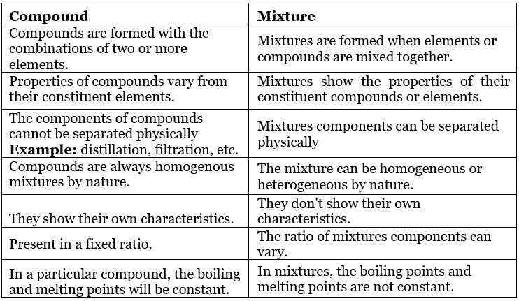 Concept Of Matter JEE Notes | EduRev