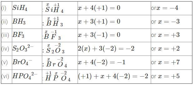 Short & Long Answer Question: Redox Reactions Notes | EduRev