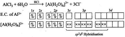 NCERT Exemplar - Some p-Block Elements JEE Notes   EduRev