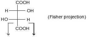 Optical Isomerism Class 11 Notes | EduRev
