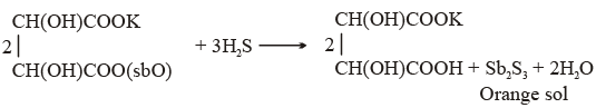 Doc: Methods of Preparation of Colloids Class 12 Notes | EduRev