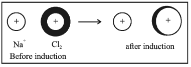 Metallic and Hydrogen bonding Class 11 Notes | EduRev