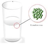Intermolecular Interactions Class 11 Notes | EduRev