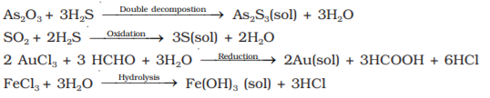 Preparation of Colloids Class 12 Notes | EduRev