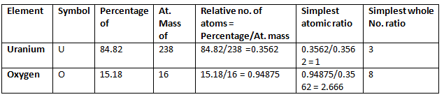 What is Percentage Composition ? Class 11 Notes | EduRev