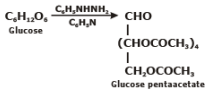 Structure of Glucose Class 12 Notes | EduRev