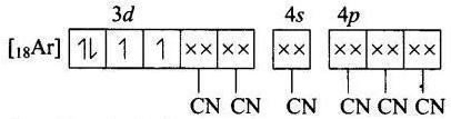 NCERT Exemplar - Coordination Compounds JEE Notes | EduRev