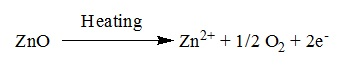Stoichiometric and Non - Stoichiometric Defects Notes | EduRev