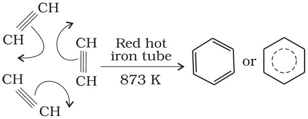 Alkynes (Properties and Nomenclature) Class 11 Notes   EduRev