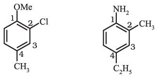 Nomenclature of Functional Groups Notes | EduRev