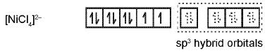 Chapter - 7 Coordination Compounds Class 12 Notes | EduRev