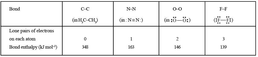 Bond Parameters JEE Notes   EduRev