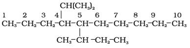 Introduction to Nomenclature Notes   EduRev