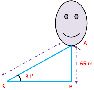 Basic Trigonometric Functions and Identities JEE Notes   EduRev
