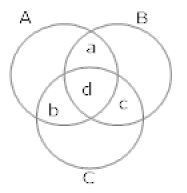 Practice Questions: Sets Notes   EduRev