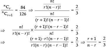 NCERT Exemplar (Part-1)- Permutations and Combinations JEE Notes | EduRev