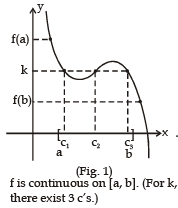 Theorems of Continuity JEE Notes | EduRev