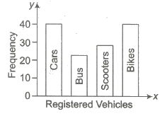 Introduction - Statistics JEE Notes   EduRev