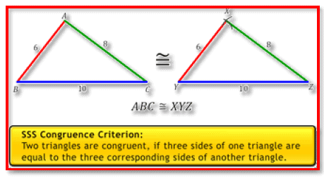 Chapter Notes - Congruence of Triangles Class 7 Notes | EduRev