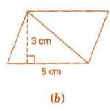 NCERT Solutions(Part - 1) - Perimeter and Area Class 7 Notes | EduRev