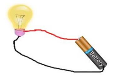 Short & Long Question Answers - Electricity and Circuits Class 6 Notes | EduRev