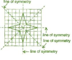 NCERT Solutions - Symmetry Class 6 Notes   EduRev