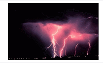 Short & Long Question Answers - Winds, Storms and Cyclones Class 7 Notes | EduRev