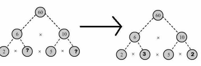 RD Sharma Solutions: Exercise 2.4- Playing With Numbers Class 6 Notes | EduRev