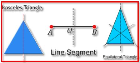 Chapter Notes - Symmetry Class 7 Notes | EduRev