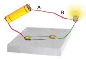 NCERT Exemplar Solutions: Electric Current & Its effects Class 7 Notes | EduRev