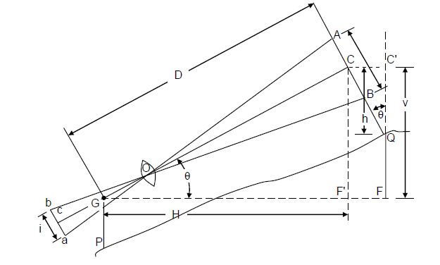 Surveying (Part - 7) Civil Engineering (CE) Notes | EduRev