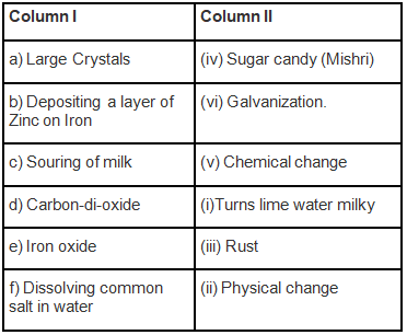 NCERT Exemplar Solutions: Physical & Chemical Changes Notes   EduRev