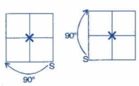 NCERT Solutions(Part - 2) - Symmetry Class 7 Notes | EduRev