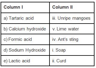 NCERT Exemplar Solutions: Acids, Bases & Salts Notes | EduRev