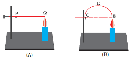 NCERT Exemplar Solutions: Heat Notes | EduRev