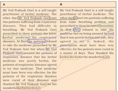NCERT Solutions: Unit 9 - Avoiding Repetition, English Communicative, Class 10   EduRev Notes