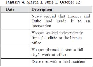 NCERT Solutions - A Dog Named Duke Class 9 Notes   EduRev