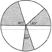 Previous Year Questions - Areas Related to Circles (part-1) Class 10 Notes | EduRev