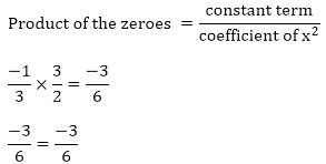 RD Sharma Solutions: Exercise 2.1 - Polynomials Class 10 Notes | EduRev
