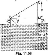 NCERT Exemplar - Some Application of Trigonometry Class 10 Notes | EduRev