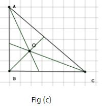 Procedure - To illustrate that the Internal Bisectors of the Angles of a Triangle Concur at a Point Class 9 Notes | EduRev